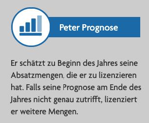Peter Prognose - Reclay Verpackungslizenz (1)