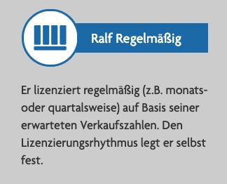 Ralf Regelmäßig Reclay Verpackungslizenz