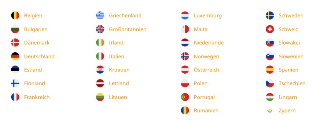 Verpackungslizenz24 Alle Länder